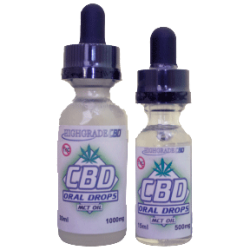 CBD Oil Oral Drops